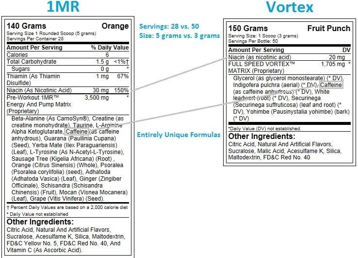 1mr vortex ingredients